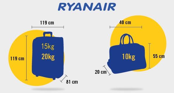 Ryanair rankinio ir registruoto bagažo svorio ir dydžio apribojimai